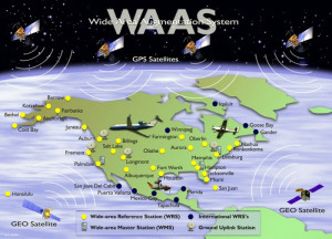 faa-waas-overview-picture